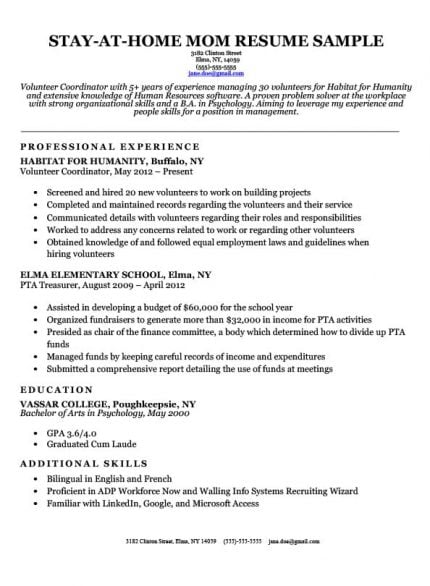 Stay At Home Mom Resume Cover Letter Letter Of