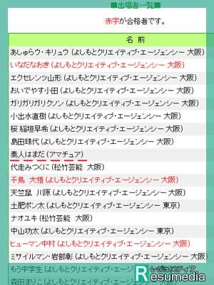 濱田祐太郎 素人はまだ R-1ぐらんぷり2012