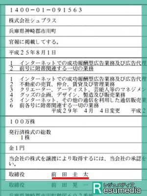 ヒカル 会社登記簿