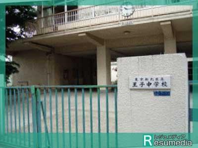 深田恭子 王子中学校