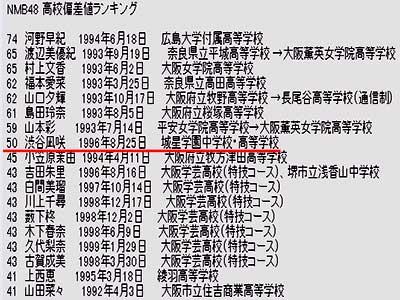 渋谷凪咲 5ch