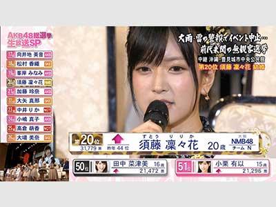 須藤凜々花 第9回AKB48選抜総選挙開票イベント