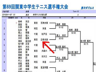 第69回関東中学生テニス大会