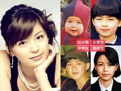中野美奈子 成長過程