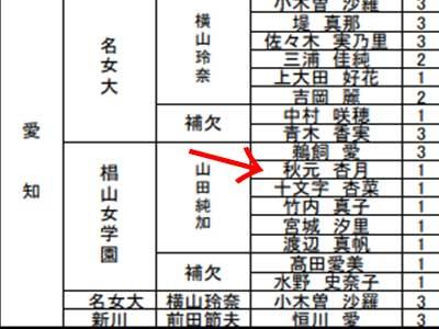 秋元杏月 第59回東海高等学校総合体育大会体操競技・新体操