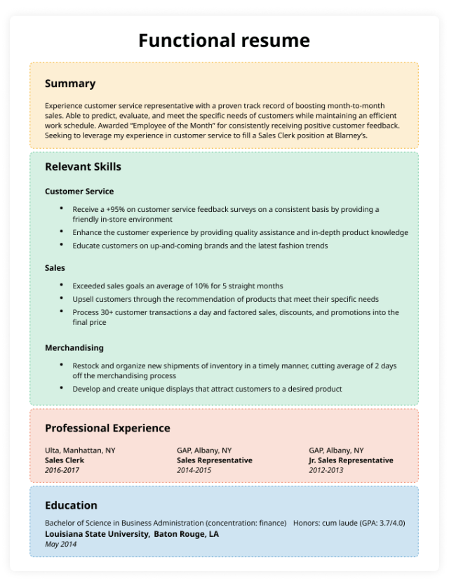 Functional Resume: Template, Examples, and Writing Guide