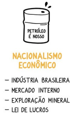 Nacionalismo Econômico