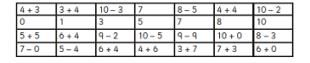 tabela primer 1-20