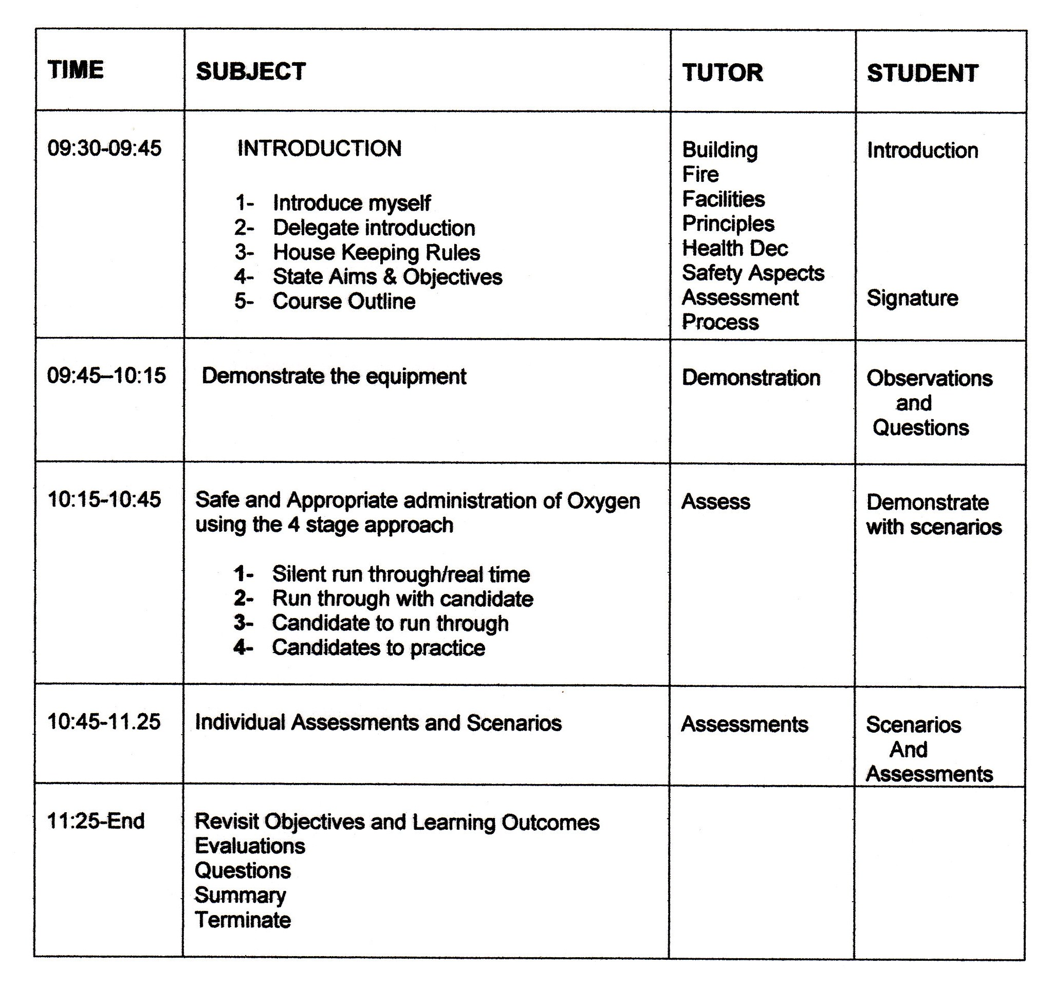 Advanced Resuscitation Oxygen Therapy Lesson Plan Hmg Resuscitation
