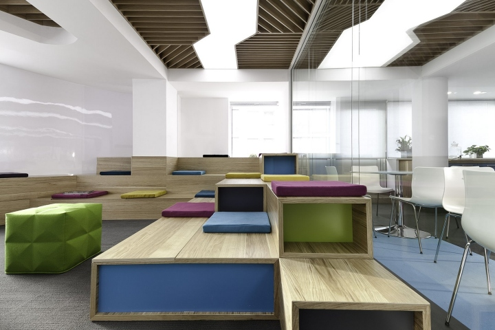 , Skyscanner Offices by Stephen George International, Sofia – Bulgaria, Office Furniture Dubai   Office Furniture Company   Office Furniture Abu Dhabi   Office Workstations   Office Partitions   SAGTCO