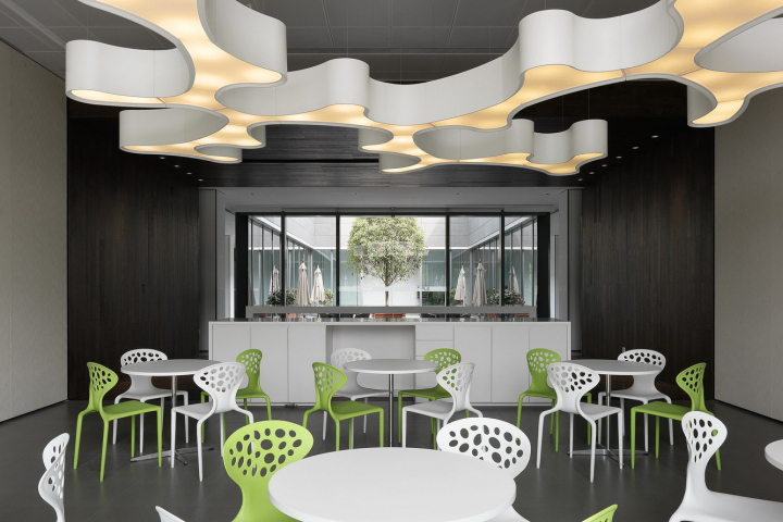 , OPPLE Lighting office by iDA Workplace+Strategy, Shanghai – China, SAGTCO Office Furniture Dubai & Interactive Systems