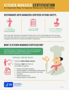 Image showing the first page of the Centers for Disease Control and Prevention's Kitchen Manager Certification Infographic