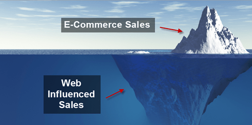 web_sales_iceberg