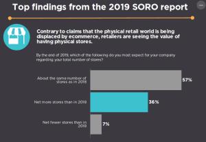 nrf retail report