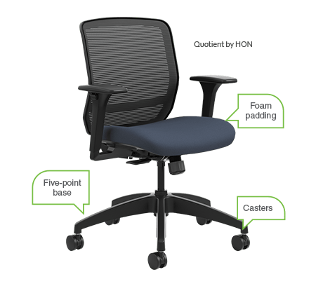 Old Office Chair 6 signs that it's time to replace your old office chair