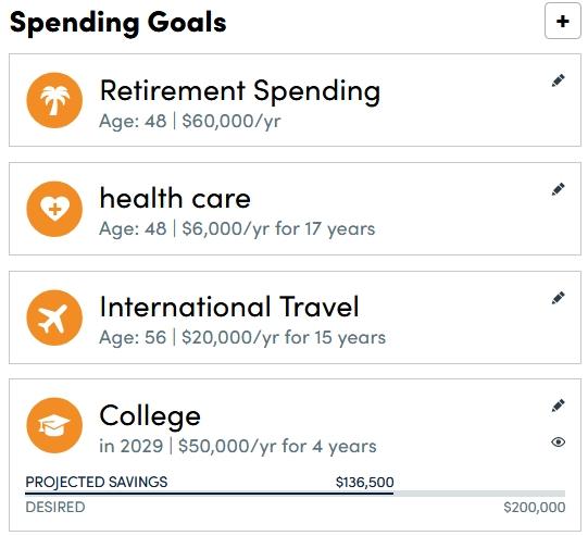 Retirement Planner Expense
