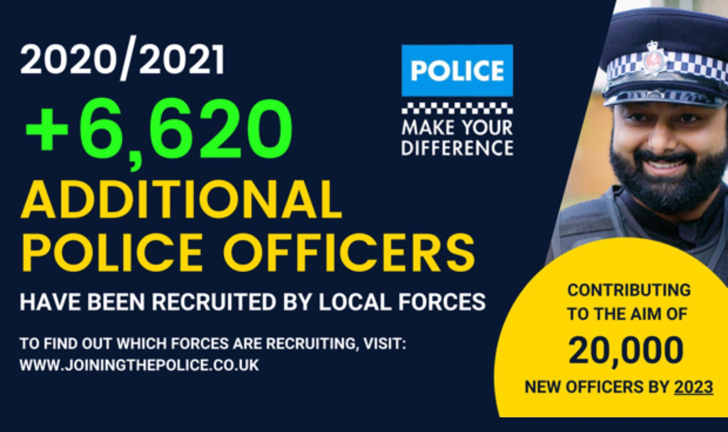 The Police Uplift Programme