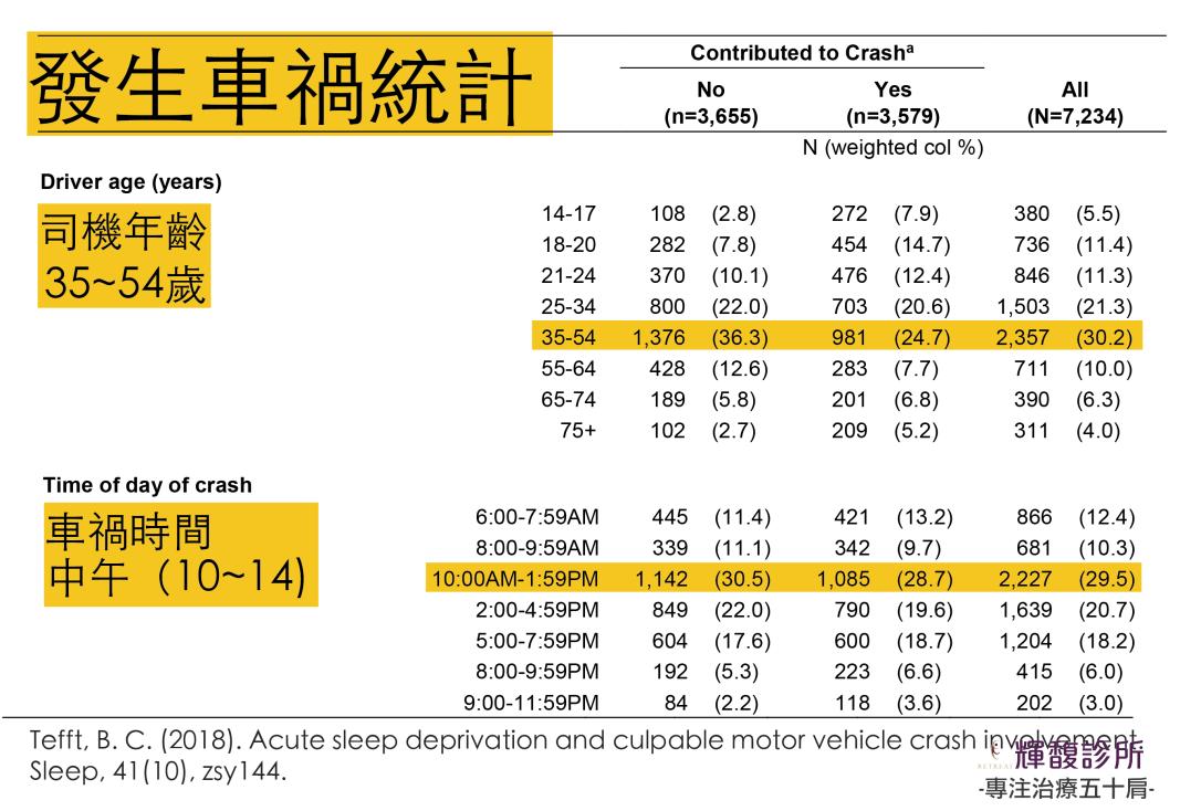 車禍統計-01.png