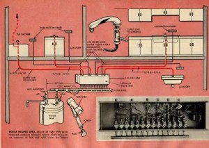 Tappan pushbutton plumbing  1963  Retro Renovation