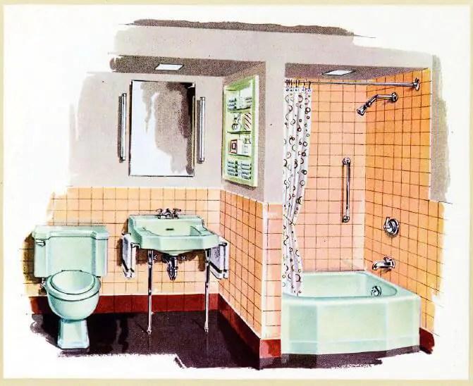 76 years of kohler triton bathroom