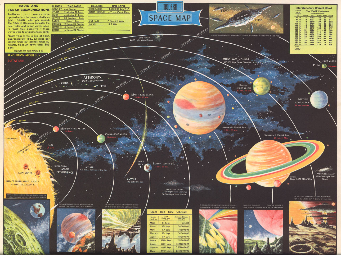 Rand Mcnally Modern Space Map From