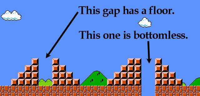 Mario Bros Learning Gaps