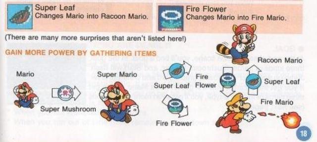 Super Mario Bros 3 Manual