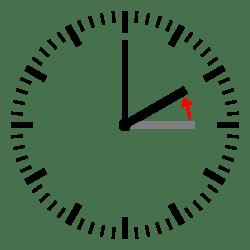 Zeiterparnis