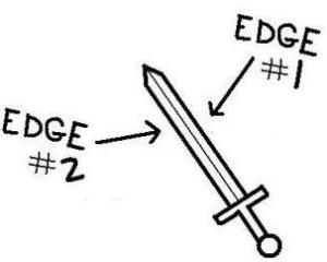 Double edged sword pictures for blog post on 11-Jun-2014
