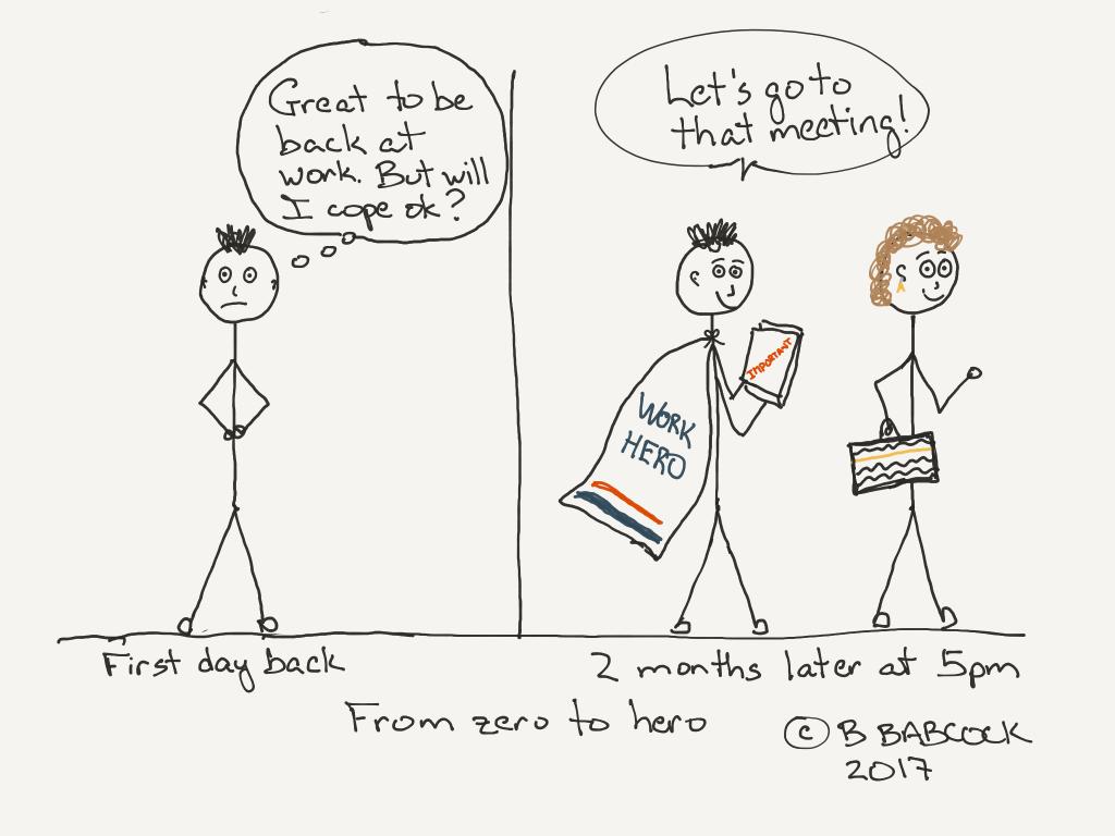 return to work after illness