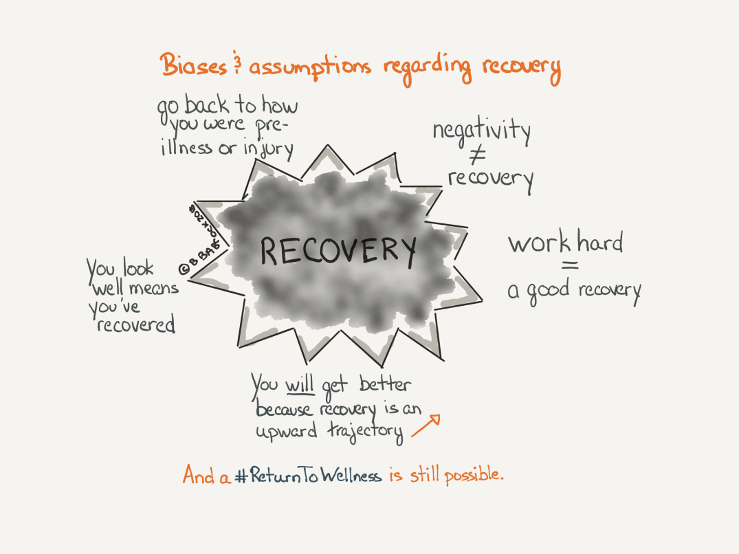 In our society there are biases and stigmas which surround recovery from an illness or injury.