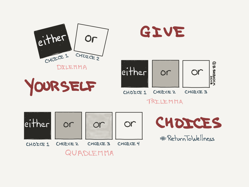 The picture shows two boxes one with the word either in it and the other box with the word or in it. This demonstrates that when we feel stressed and experiencing the impact of anxiety, we often give ourselves an either-or choice. What is recommended is to take a step back and give yourself more than two choices. This is demonstrated in the rest of the pic which shows either in one box, or in another box and a second or in another box.