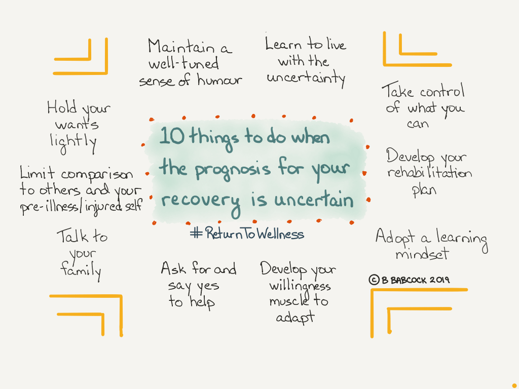 In the picture there are 10 things listed which you can do when your recovery is uncertain. Learn to live with uncertainty. Take control of what you can. Develop your rehabilitation plan. Adopt a learning mindset. Develop your willingness muscle to adapt. Ask for and say yes to help. Talk to your family. Limit comparison to others and your pre-illness/injured self. Hold your wants lightly. Maintain a well-tuned sense of humour.