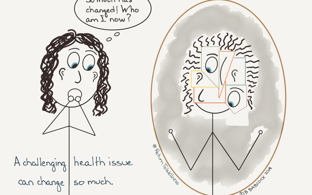 A picture of a woman looking at her reflection in the mirror, which she doesn't recognise and is very surprised. She is saying, 'So much has changed! Who am I now?' The reflection in the mirror is a Picasso-like reflection of the woman with her eyes, ears, nose and mouth being in the wrong locations. The caption reads, 'A challenging health issue can change so much.' All this change can make it hard for a person to know how to regain their independence after illness.