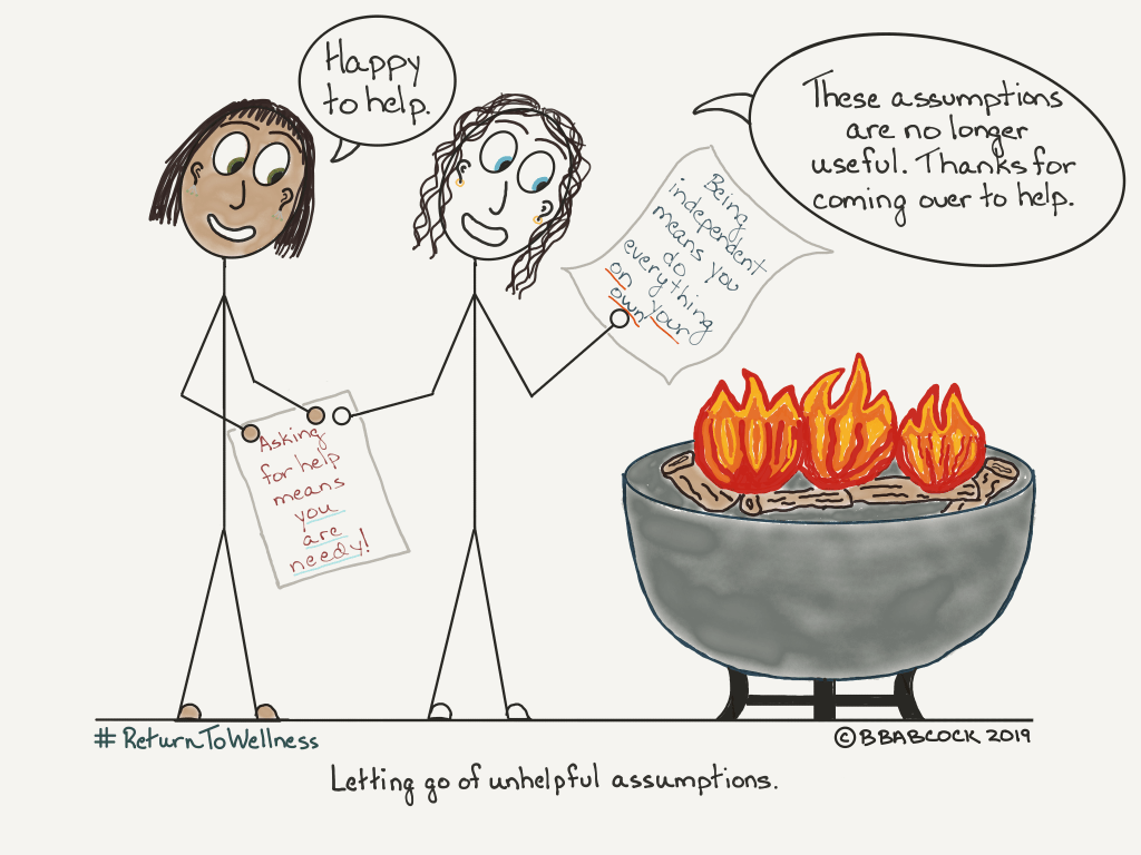 A picture of a fire pit that has a roaring fire in it and two women. One woman is holding the unhelpful assumption 'Being independent means you do everything on your own' and she is planning to put it in the fire. She is saying, 'These assumptions are no longer useful. Thanks for coming over to help.' Her friend is handing her the unhelpful assumption, 'Asking for help means you are needy!' and she is saying, 'Happy to help.' The caption reads, 'Letting go of unhelpful assumptions.' It is necessary to do this in order to regain your independence after illness.