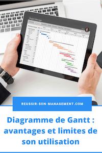 Diagramme de Gantt: avantages et limites de son utilisation