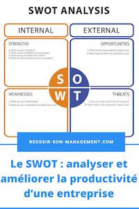 Le SWOT: analyser et améliorer la productivité d'une entreprise
