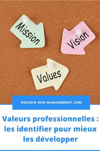 Valeurs professionnelles: les identifier pour mieux les développer