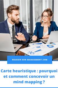 Management directif: avantages, inconvénients et mise en œuvre