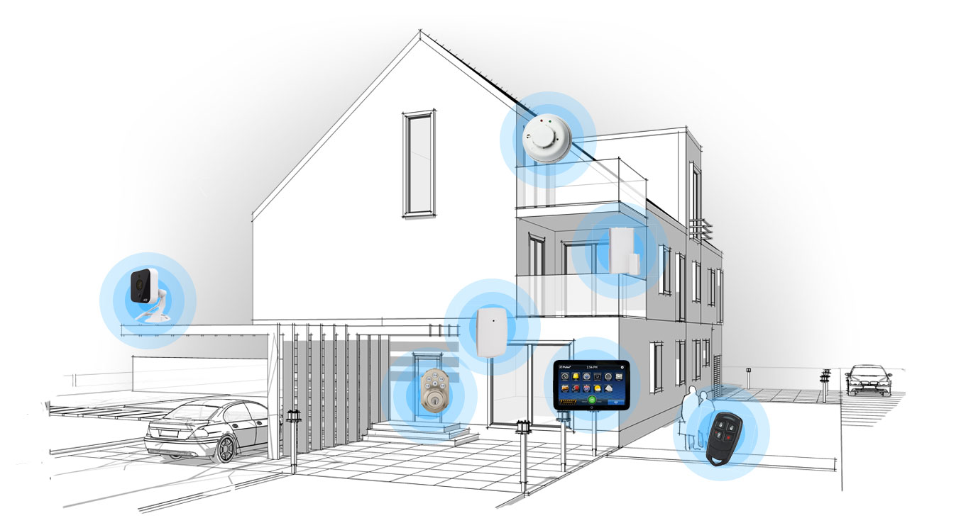 Revamped Home Security