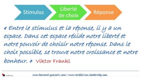 La liberté de choix entre le stimului et la réponse