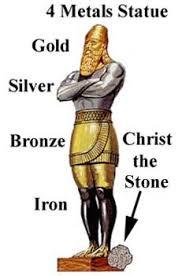 The man of Daniel 2