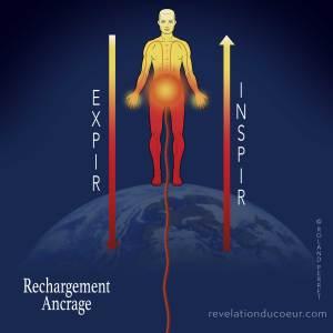 Technique de rechargement énergétique. Roland Perret énergéticien https://revelationducoeur.com