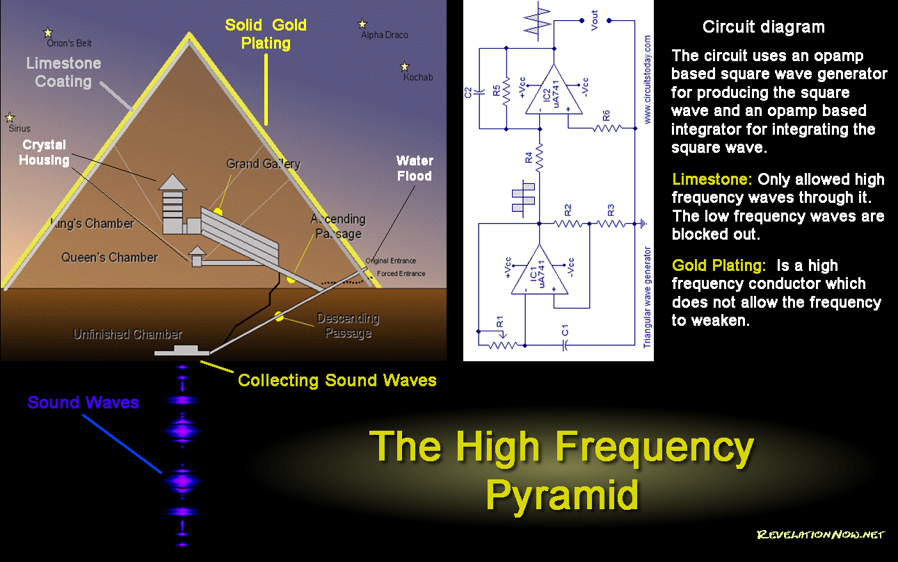 Image result for sound resonator of pyramid of giza