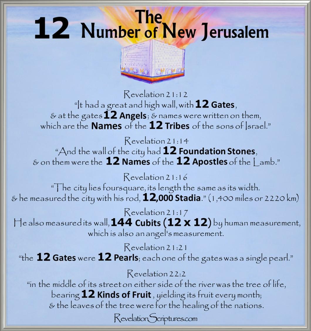 Revelation 20 21 New Jerusalem Conclusion