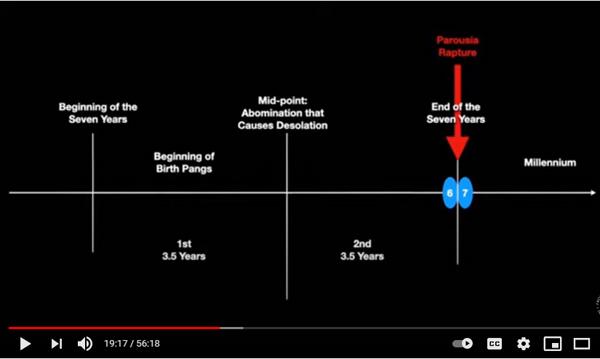 Joel Richardson Revelation Sixth Seal Video Review