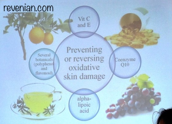 Oxidative Skin Damage