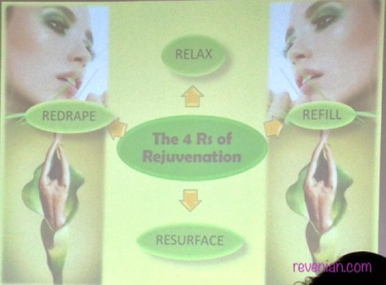 The 4 Rs for Rejuvenation