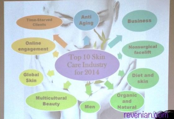 Top Ten Skin Care Industry