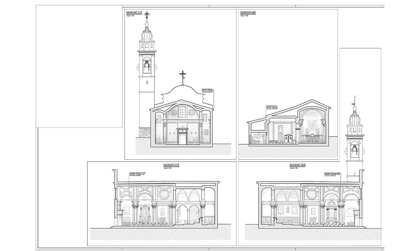 Chiesa Dei Ss Vito Modesto E Crescenzia Bs